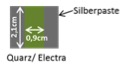 Electra-Leitfaehigkeitbestimmung