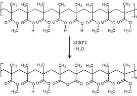Strukturformel-Copolymer