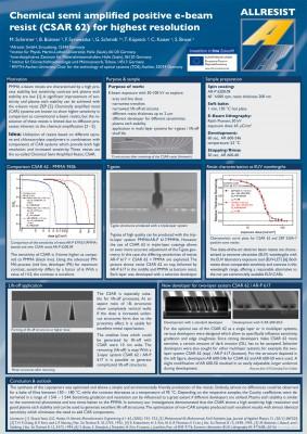 csar-wissenschaft_poster